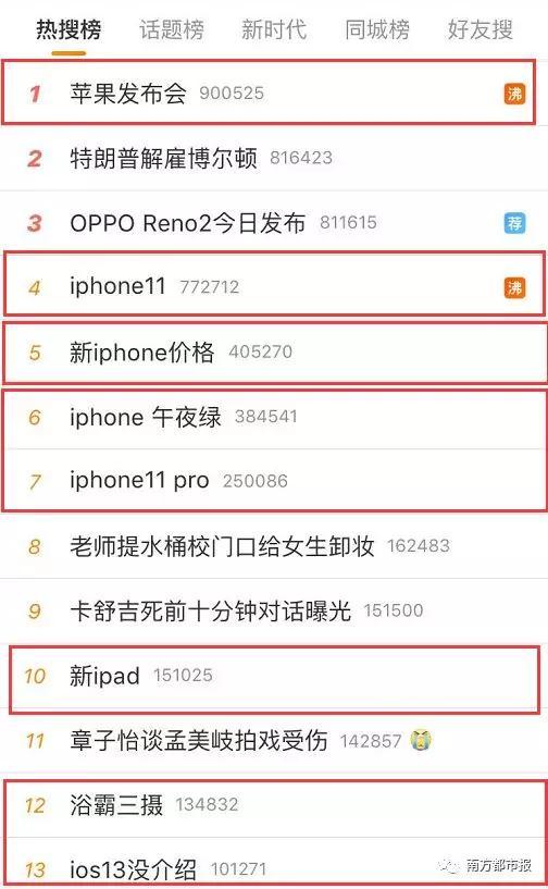 iPhone11迪拜价格来了!苹果首次对比华为,中国网友笑了