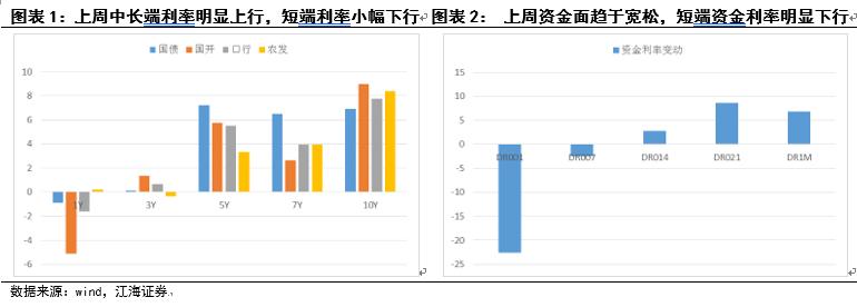 投资经理看市场——江海证券20190915