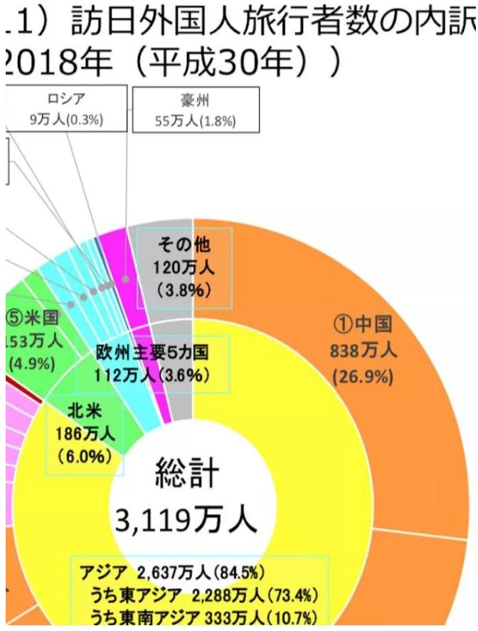 """哈哈哈哈,日本又跟着我们""""欢度中秋,喜迎国庆""""了的照片 - 9"""