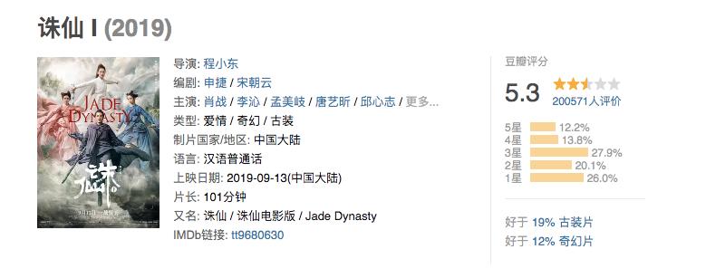 《诛仙》:评分陡降直逼《上海堡垒》,孟美岐演技被央视点名吐槽
