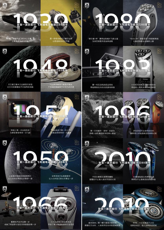 为创新,不断前行飞利浦电动剃须刀80周年庆典星光耀浦江