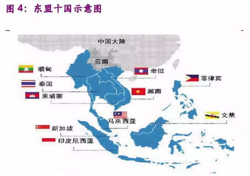 东南亚能承接多少中国制造业?