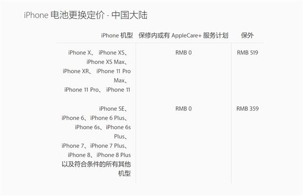 iPhone 11系列首碎:保外维修最高达4659元的照片 - 3