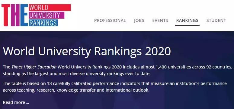 泰晤士2020世界大学排名出炉!加拿大有30所大学上榜