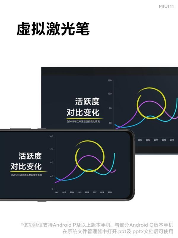 MIUI 11发布:四大新设计、两大新套件 9年来最大变化!的照片 - 27