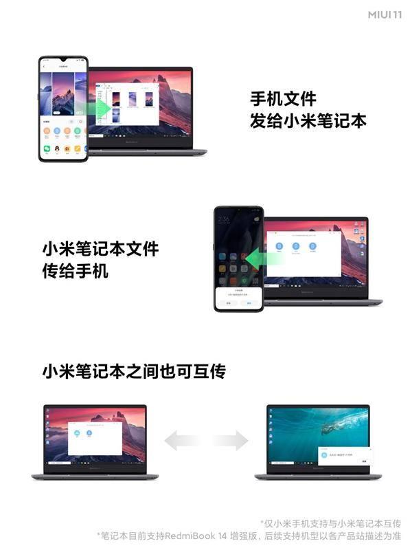 MIUI 11发布:四大新设计、两大新套件 9年来最大变化!的照片 - 25