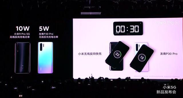 小米9 Pro正式发布:三频段已成5G手机标配 3699元起的照片 - 3