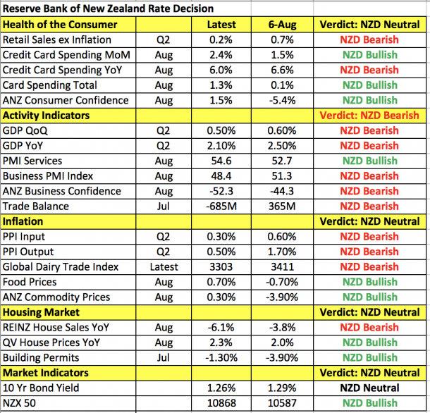 原创外汇分析:美债收益率连跌七日,美元受多个利空因素拖累