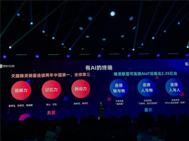 阿里:天猫精灵销量连续两年中国第一、全球第三