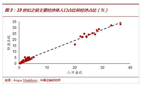 中国经济总量前20_2015中国年经济总量