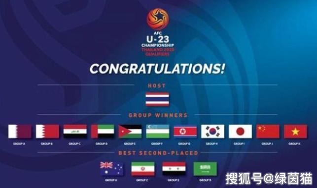 原创死亡之组!U23亚洲杯中国队对手出炉:伊朗、韩国和乌兹别克