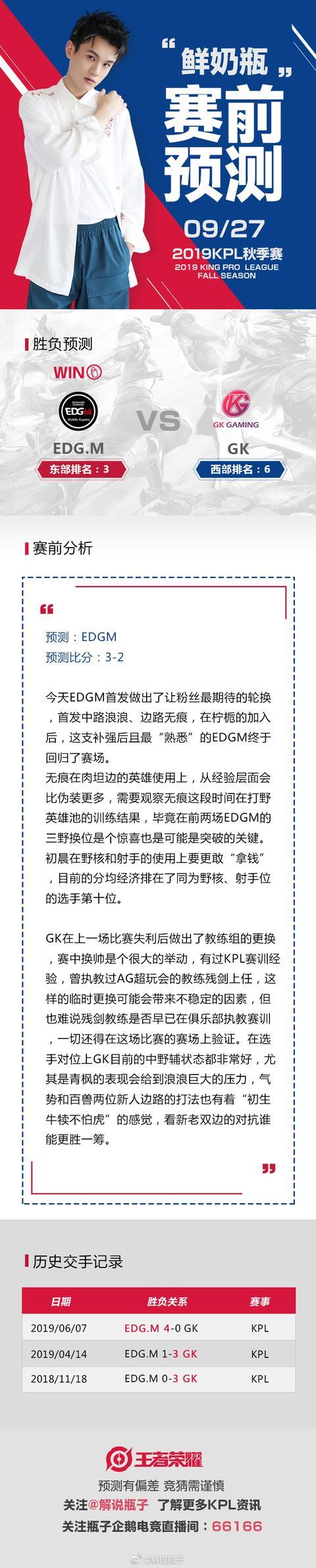 王者榮耀:瓶子預測KPL,EDG.M與RNG.M會取得勝利