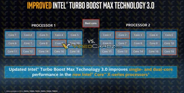 Win10 v1909版的性能将因新的处理器技术而得到提升的照片 - 2