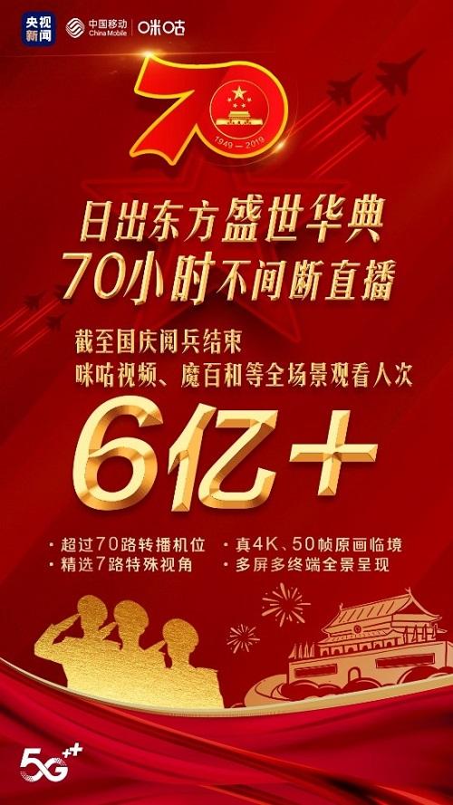 超6亿!5G时代首次阅兵盛典,中国移动咪咕全场景直播观看人次创新高