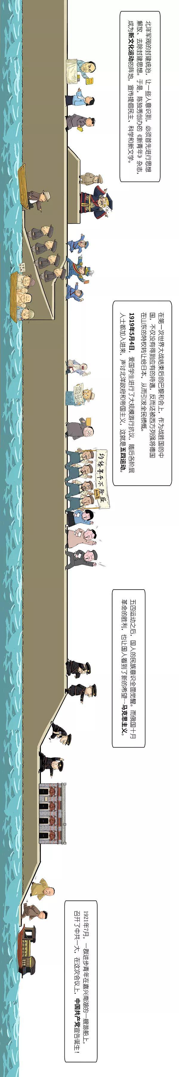 新中国诞生日记:1840-1949