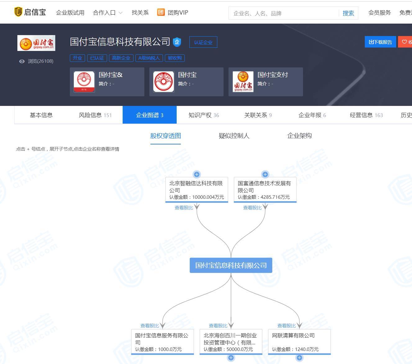 美国支付宝Paypal正式进入中国,支付宝们该颤抖吗?的照片 - 2