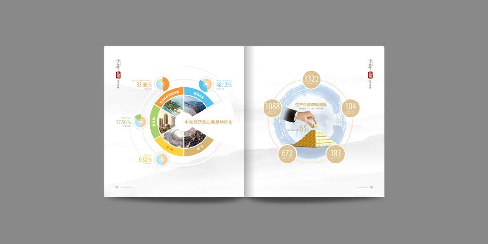 宣传册设计费用一般多少钱