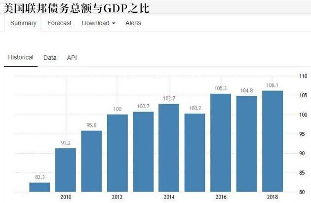 上海华通铂银:QE可能适得其反