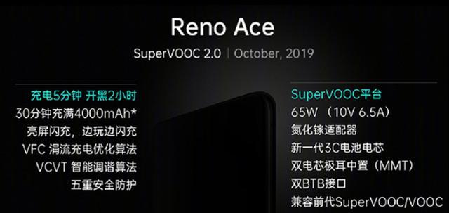 OPPO Reno Ace正式发布:65W闪充+骁龙855 Plus,售价3199元起