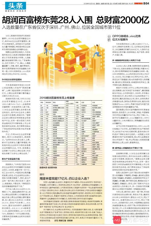 胡潤百富榜發布,東莞入圍數居全國城市第11位,這些產業最賺錢