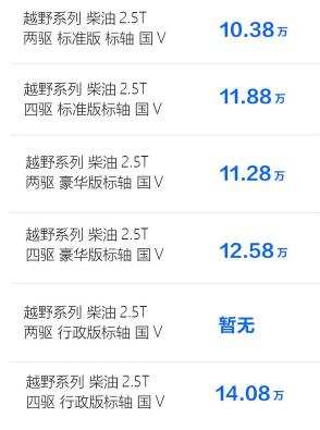长安凯程F70皮卡开启预售 10.38-14.08万元 都市越野都能用