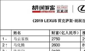 2019胡润百富榜:三安光电/欧普照明/木林森等LED企业家上榜