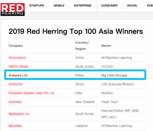 易观荣获Red Herring(红鲱鱼)2019亚洲百强企业奖