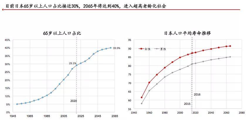经姓在中国人口占比_中国肥胖人口占比