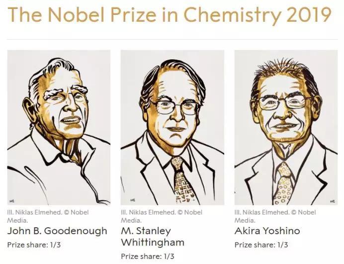 2019诺贝尔化学奖