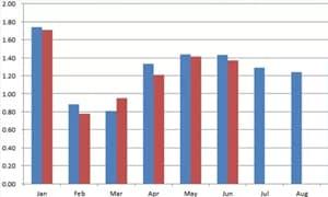 数据的秘密:面板灯出口业务前景