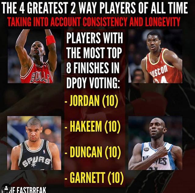 美媒评选NBA历史4大攻防兼备球星,詹姆斯小卡无缘,科比落榜