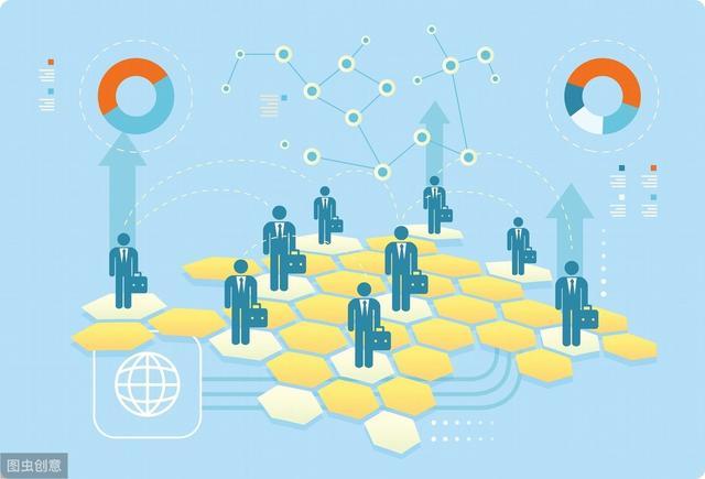 社群营销怎么做(裂变是社群成功的根本)
