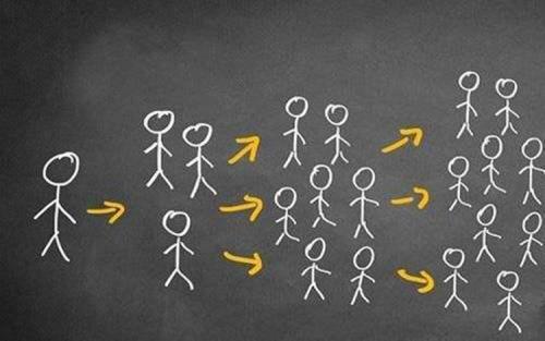 微商新模式:社交化自动裂变,前期努力、后期躺赚,越做越轻松