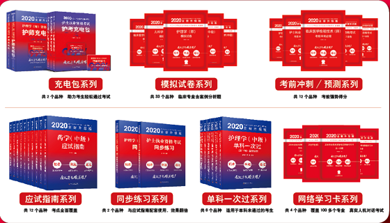 """张晶2020版""""中科小红砖""""医考辅导书全新上市"""