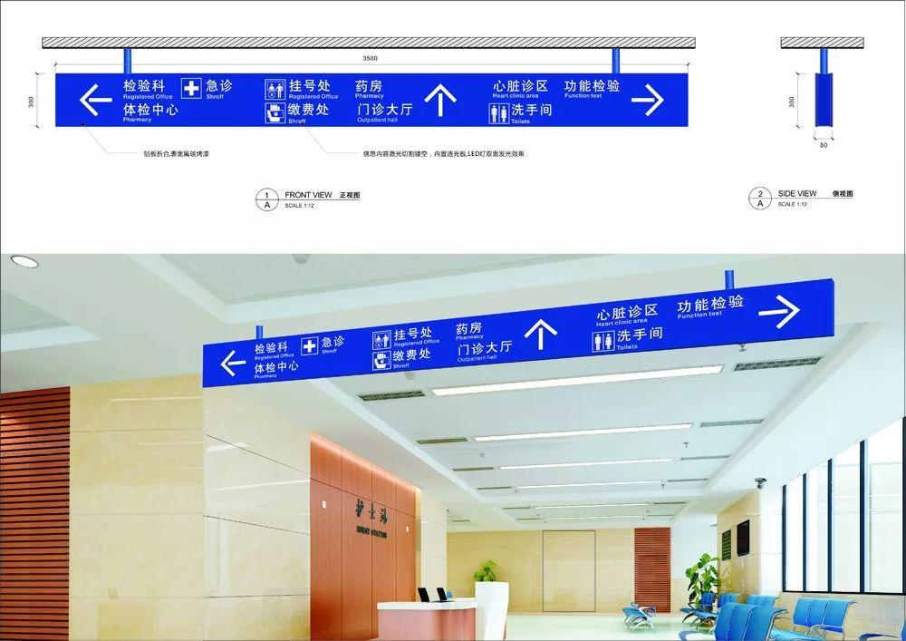 医院标识系统规划设计