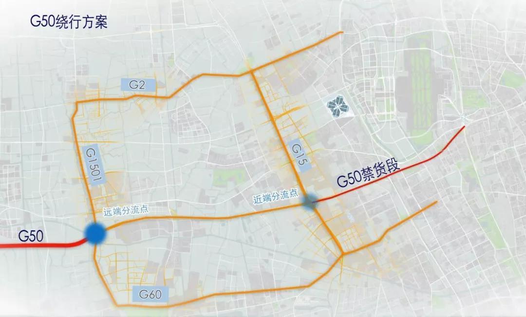 进博会交通管制绕行方案