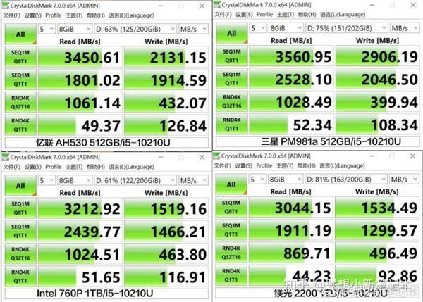 联想笔记本混用三星、国产SSD 官方回应:业界通用做法的照片 - 3