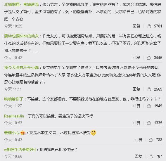 """""""你接受租房结婚吗""""?1亿阅读刷屏网友评论炸锅了的照片 - 3"""