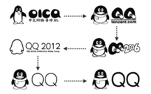 QQ为什么是一只企鹅?官方答案公布的照片 - 1