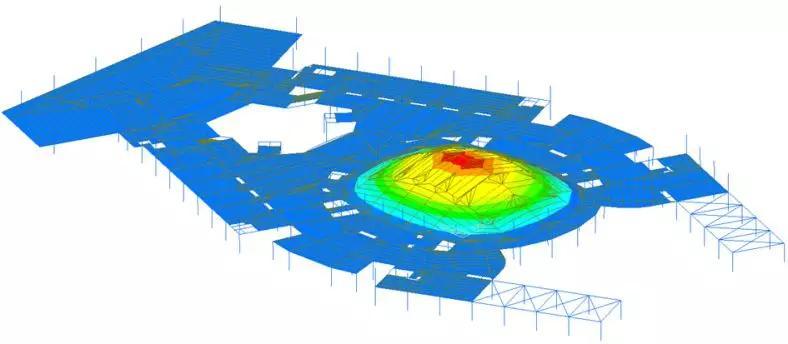 德州国际会展中心第一振型图(f=3.39,多功能厅中心竖向振动)