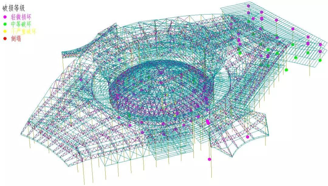 德州國際會展中心地震波下受壓損傷等級