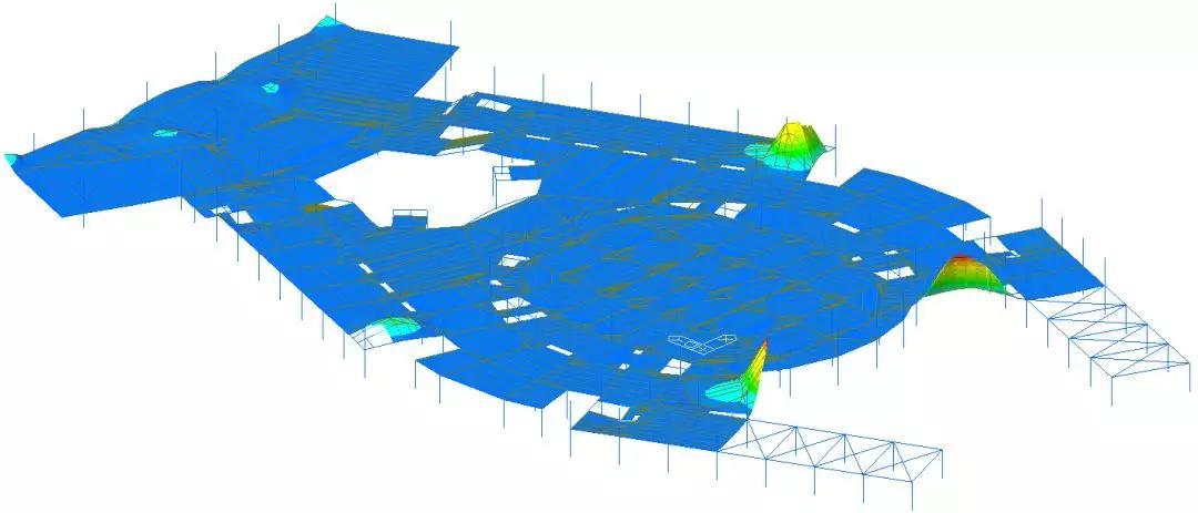 德州國際會展中心第三振型圖(f=4.17,走廊南側懸挑豎向振動)