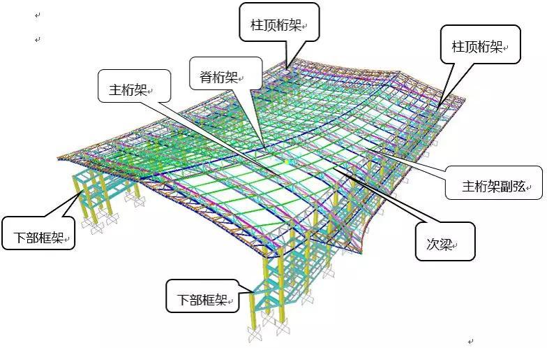 德州国际会展中心云南11选五5走势图屋盖结构细部