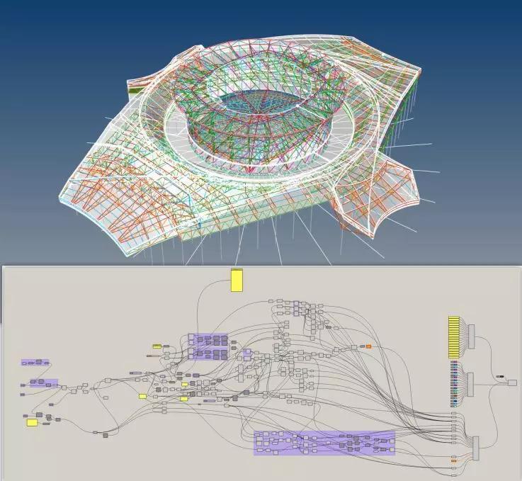 德州国际会展中心参数化屋盖模型