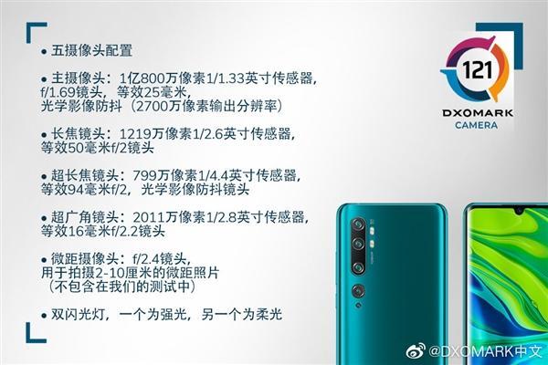 小米CC9 Pro获DxO总分第一 相机部开Party庆祝的照片 - 3