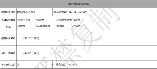 """坚守安全第一准则!国标""""等保2.0""""发布仅五个月后,零氪科技96.01分获""""优""""过审"""