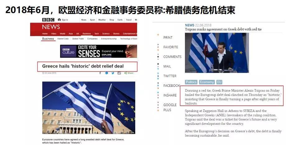 希腊经济回暖,这些投资点决定你买的房子能涨多少!