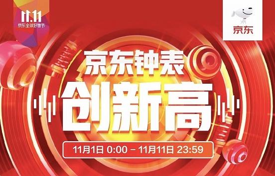 京东11.11钟表品类战报出炉:成交额创历史新高 总销量破百万