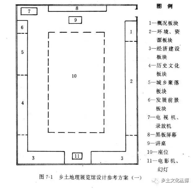鄉土地理展覽館平面設計圖