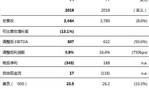 欧司朗与AMS达成企业合并协议 并发布2019财年业绩报告